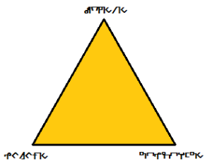 madisebo_triangle_yellow